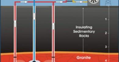energie-geotermala