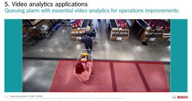 Aplicație a camerelor video Bosch echipate cu Intelligent Video Analytics pentru contorizarea cumpărătorilor dintr-un spațiu comercial