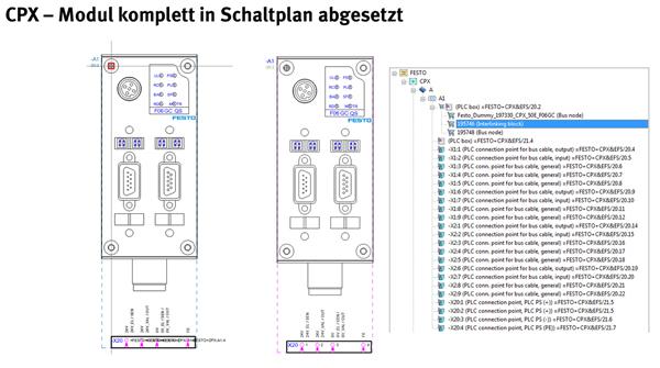 Schița de ansamblu a macrodefinițiilor EPLAN pentru terminalele CPX Festo